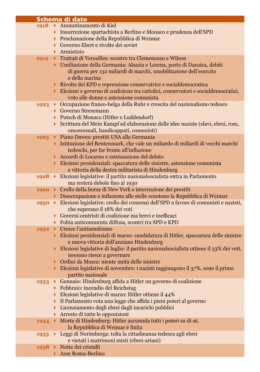 Schema.date_Vitamine_09C.1.01