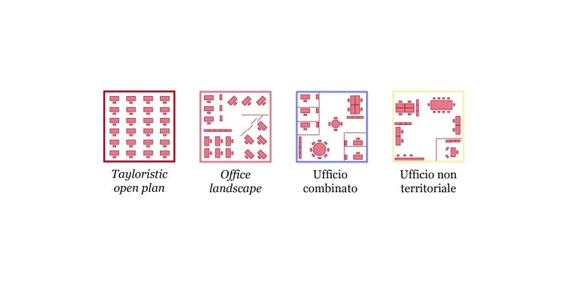 Immagine 1.quattro tipologie-01
