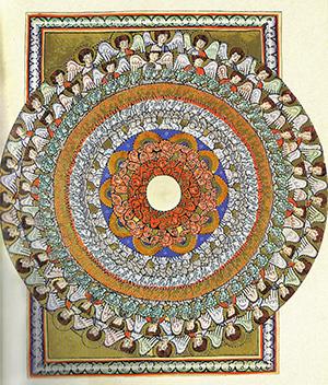 3. La gerarchia degli angeli