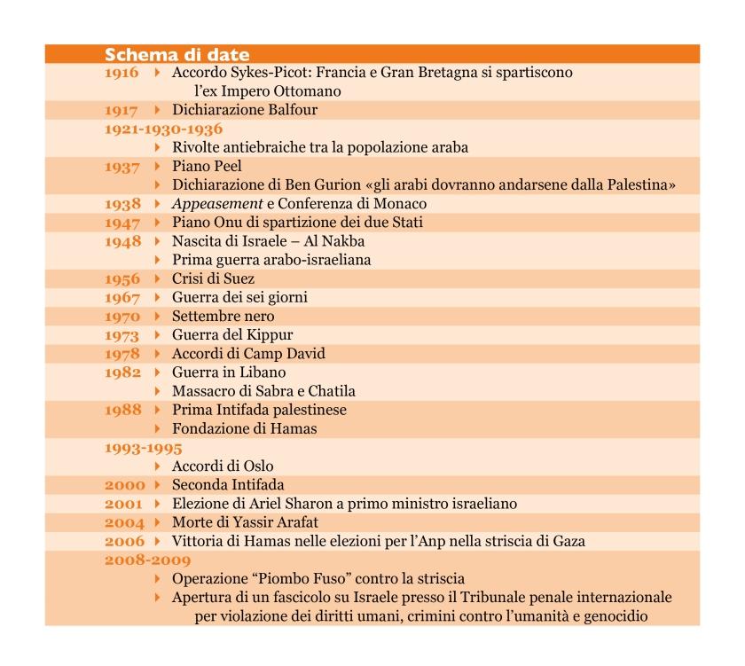 Schema.date_Vitamine_17.01